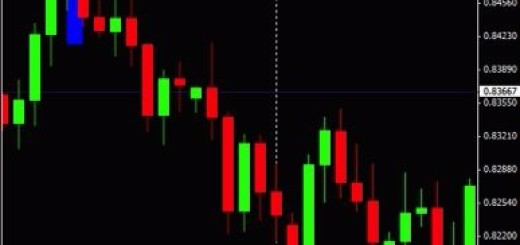 A Strong Candlestick Price Pattern1-compressed