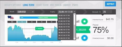 Binary options social