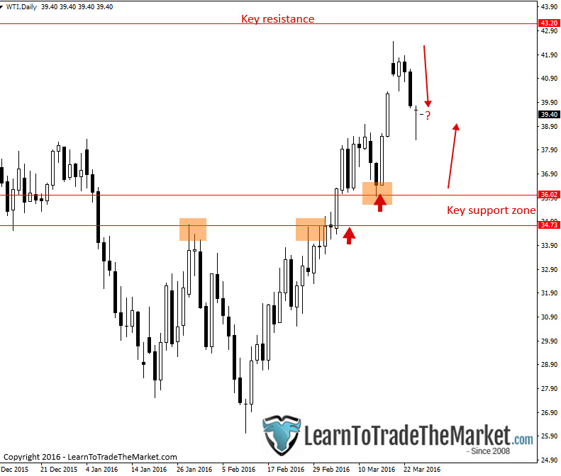 forex_top_trades_of_2013_body_Picture_5.png, Forex Trade Ideas: Top ...