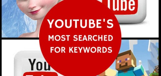THE keywords MOST SEARCHED YOUTUBE-compressed