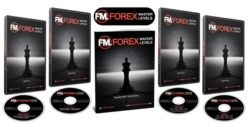 Forex Master Levels Review Should You Get It -