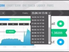An Introduction to Binary Options Platforms and Brokers