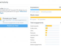 Five Really Good Reasons to Use Twitter Ads
