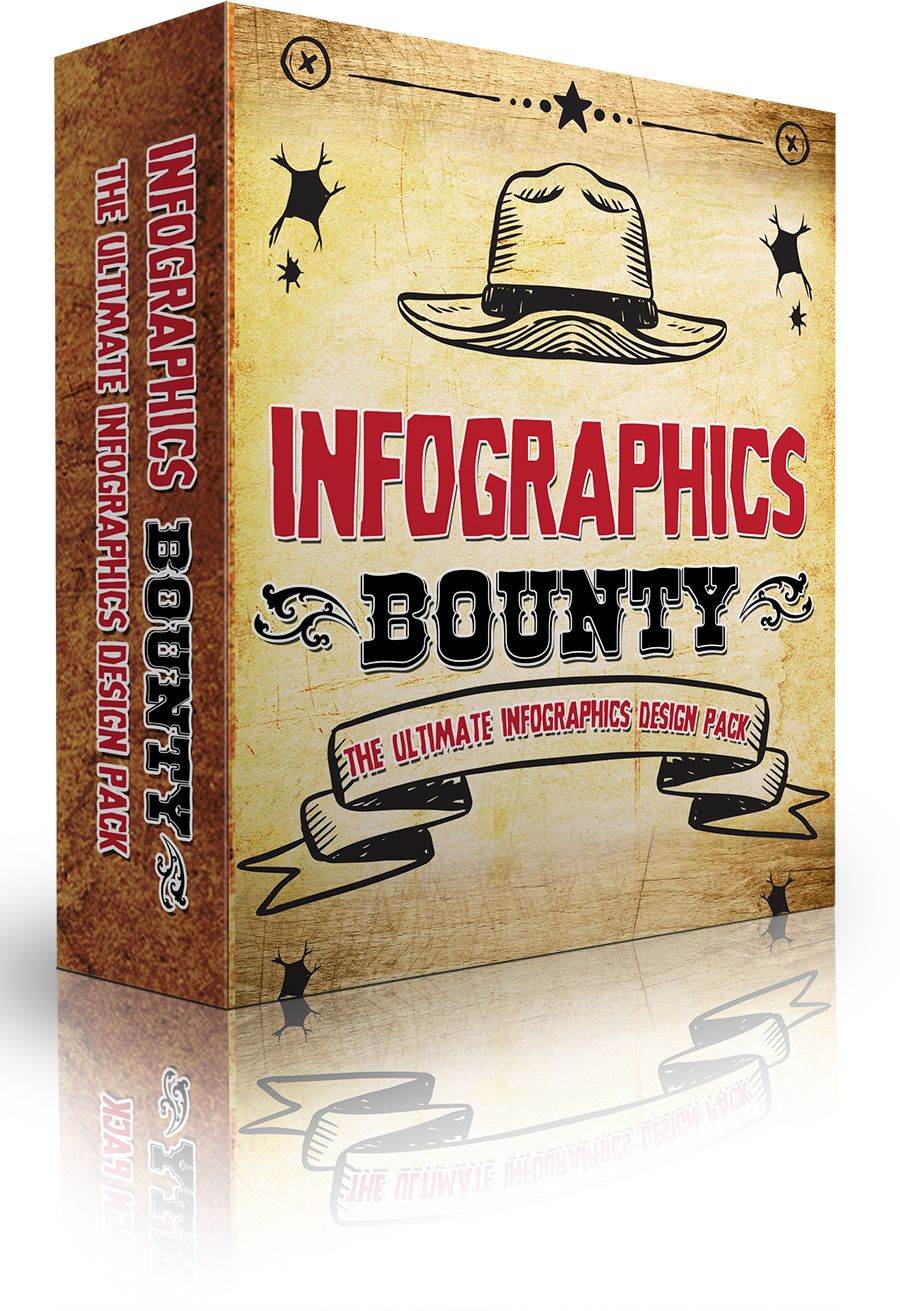 Infographics Bounty Review